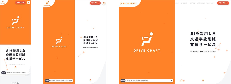 DRIVE CHART